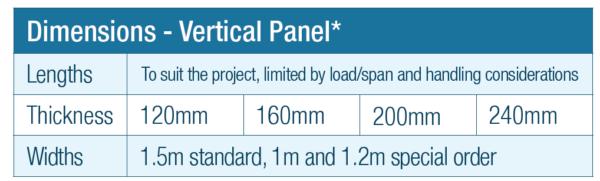 Vertical-panels