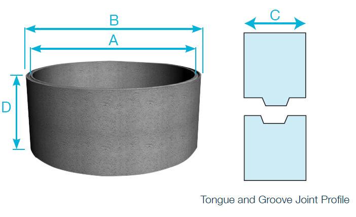 FP-McCann-Precast-Concrete-Drainage-Manhole-tongue-and-groove-joint