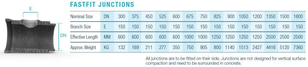 FP-McCann-Precast-Concrete-Drainage-water-management-fastfit-junctions-pipe-Dimensions