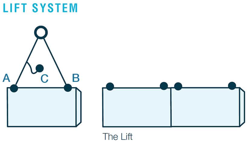 FP-McCann-Precast-concrete-Drainage-Pipes-Lift-System_0