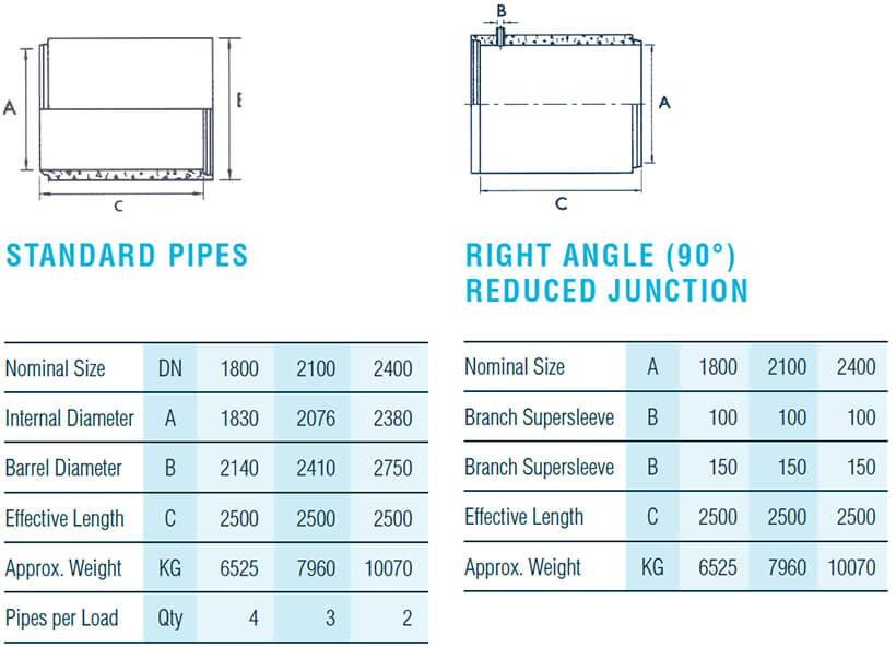 FP-McCann-Precast-concrete-Drainage-Pipes-Standard-and-right-angle_0
