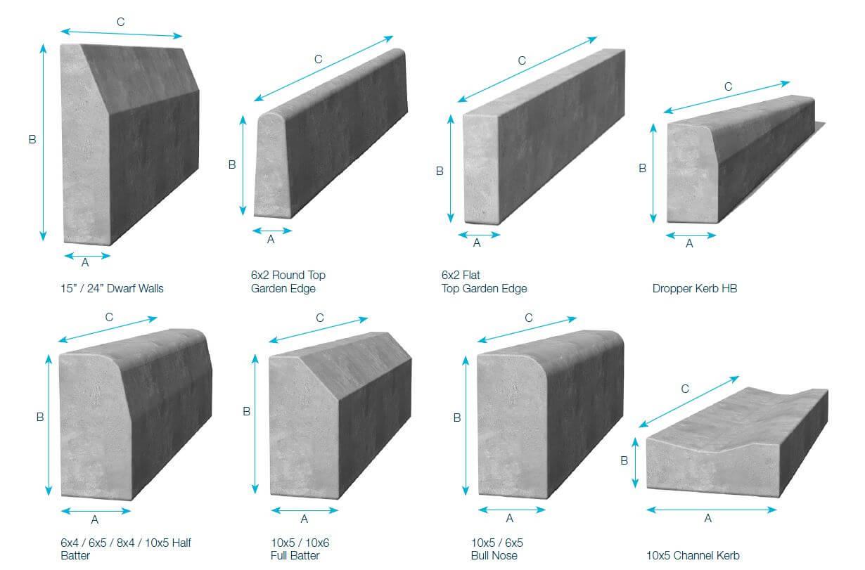 FP-McCanns-precast-concrete-garden-kerbs-and-edging-diagrams