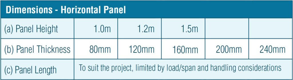 FPMcCann-Walling-PrestressedHorizontalPanel-Table