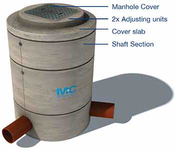 FP_McCann_Drainage_and_Water_Management_DN4000_Manholes_Chamber_Contant