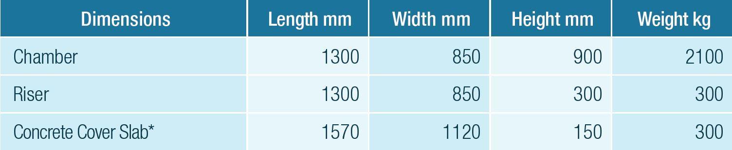 FP-McCann-Comms-Box-MCX-dimensions-table