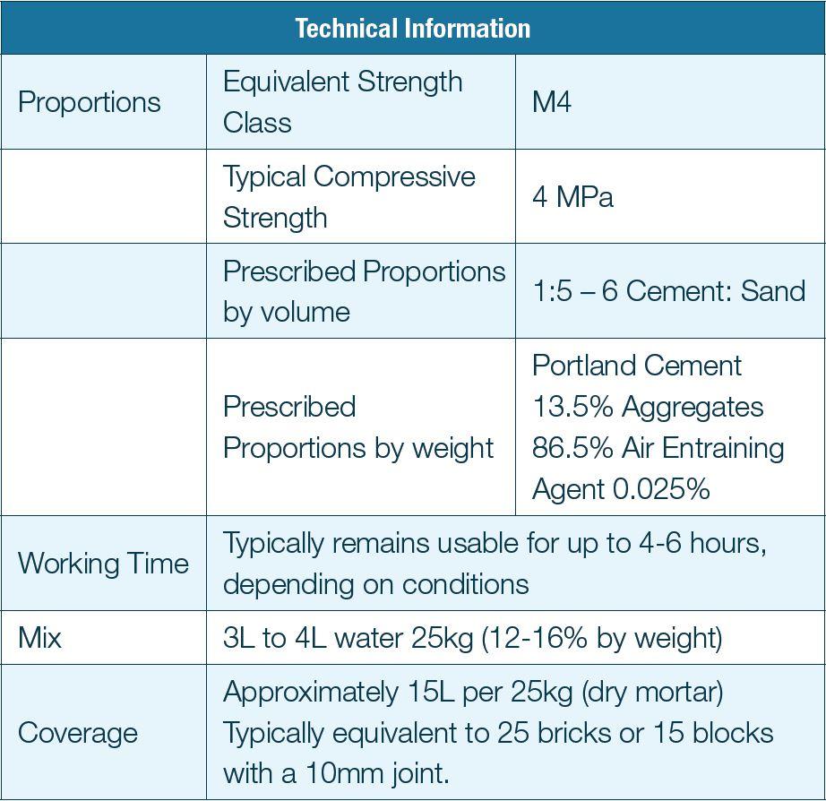 FP-McCann-Dry-Silo-Mortar-Technical-Information-Table