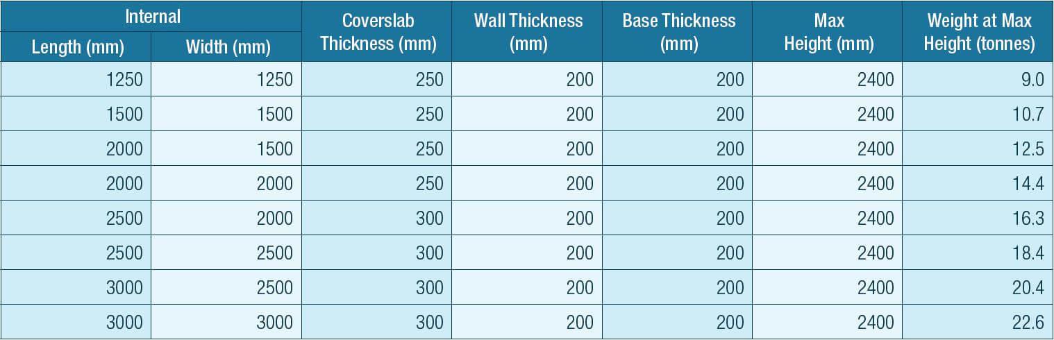 FP-McCann-MLSC-multi-purpose-communication-chamber-dimensions-table