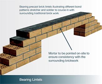 FP-McCann-Precast-Concrete-Architectural-lintels-and-soffits