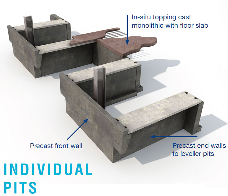 FP-McCann-Precast-Concrete-Solutions-Specialist-products-Dock-leveller-Individual-Pits