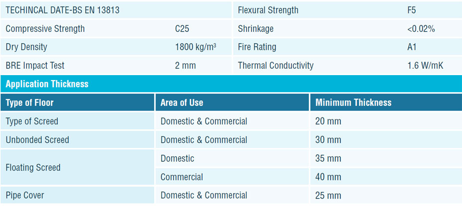 FP_McCann_Ready_Mix_Concrete_products-dimensions-liquid-floor-screed