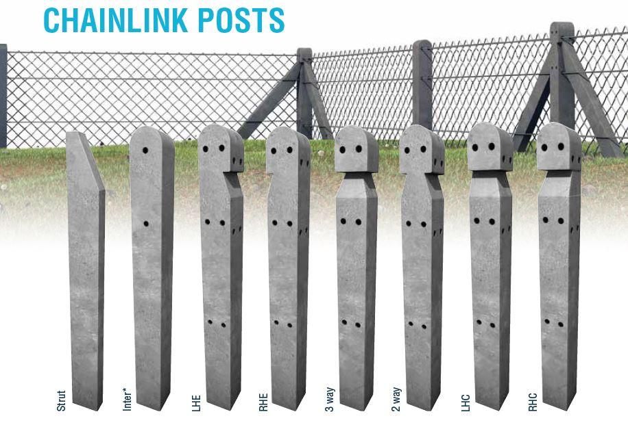 chainlink-posts